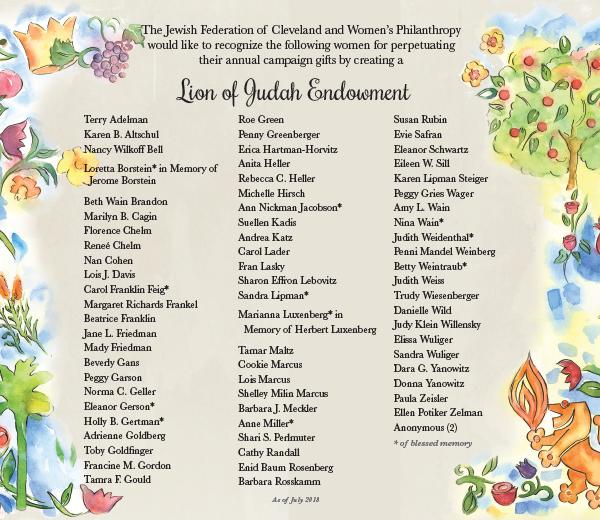 Jewish Federation of Cleveland: Lion of Judah Endowment